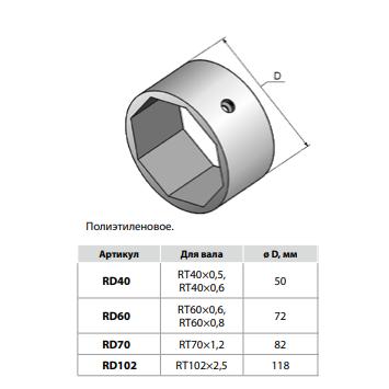 Кольцо дистанционное RD102